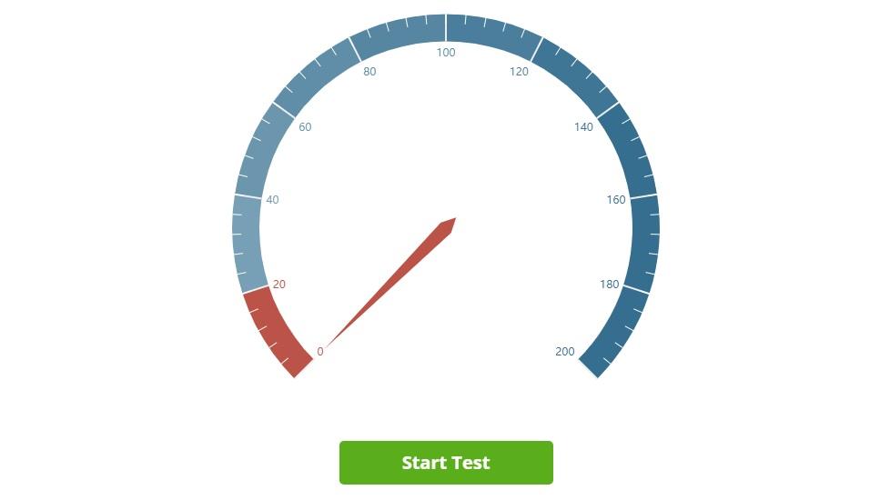 Broadband speed test: check your internet speed online here