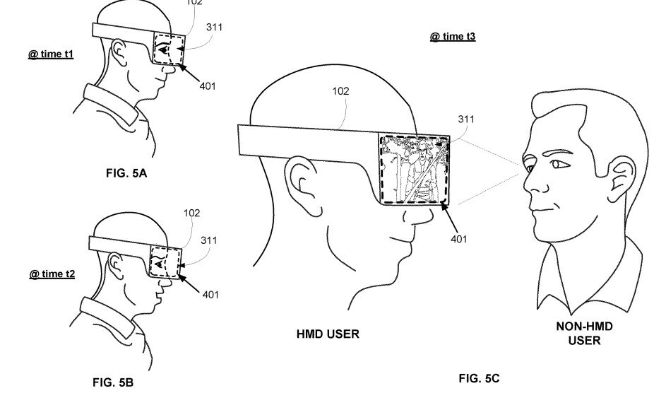Patents for headmounted displays from Sony