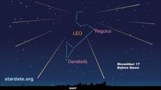 Leonid Meteor Shower 2012 Sky Map