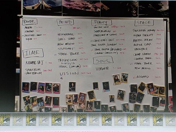 the board at Comic-Con