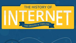 History of the internet infographic header