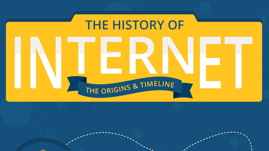 Infographic: the history of the internet