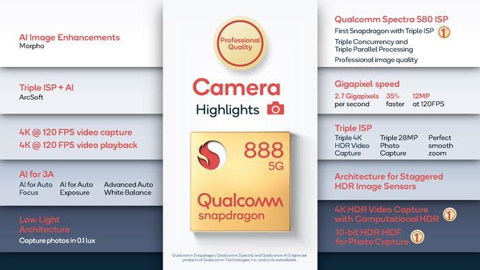 Snapdragon 888 camera specs
