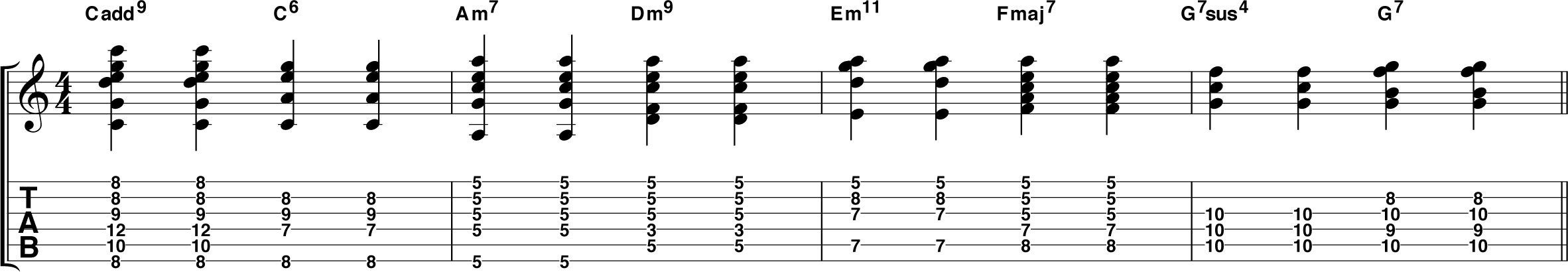 Easy Guitar Theory Extended Chords Musicradar