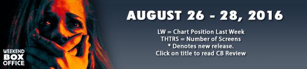 Weekend Box Office: August 28 - 30, 2016