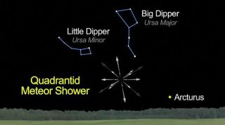 Quadrantid Meteor Shower 2011 Sky Map