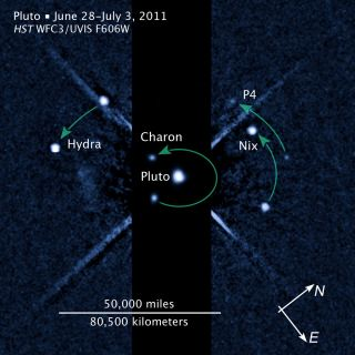 Annotated image of Pluto and its moons.