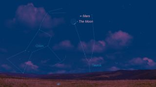 This sky map shows where to find the moon and Mars when they make a close approach in the night sky on Tuesday (May 7) at 8:21 p.m. EDT (0021 GMT), as seen from New York City.