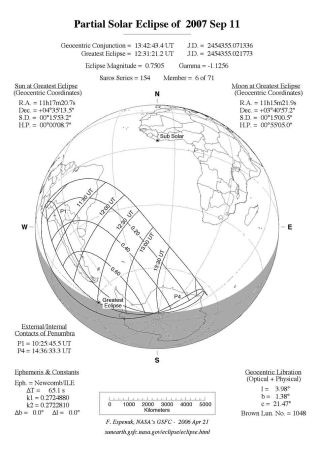 South America to See Solar Eclipse