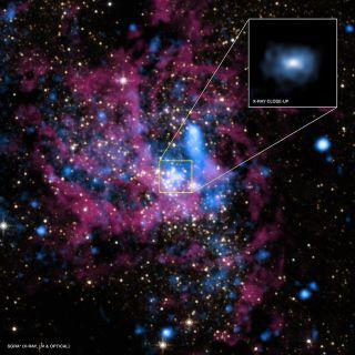 Region Around Sagittarius A*