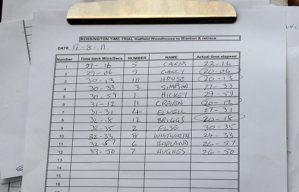 Results sheet, Rossington Evening 10-mile time trial, August 2011