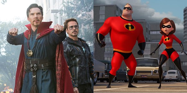 The Avengers and the Incredibles